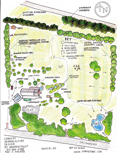Permaculture design consultation maps and plans for Small farm plans layout